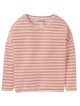 Cleptomanicx Henni Stripe Sweater (coral)